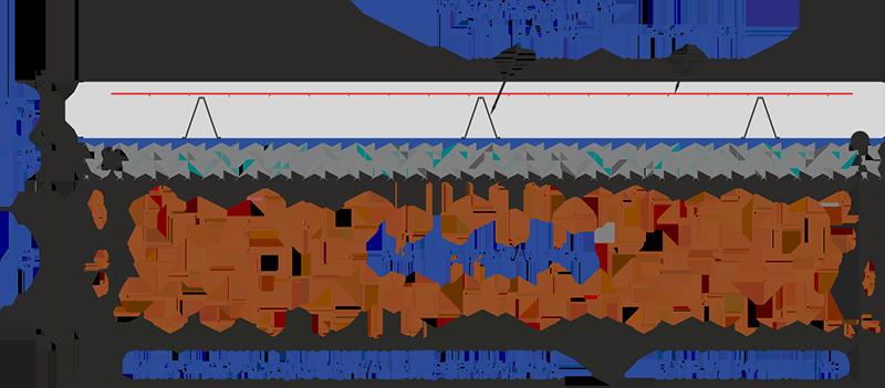 Estrutura do piso de concreto armado com tela simples.