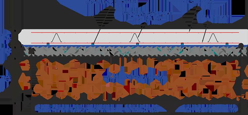 Estrutura do piso de concreto armado com tela dupla.